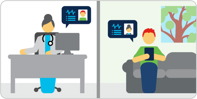 Clinician and patient virtual health