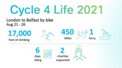 Ciclismo por uma causa: Cycle 4 Life